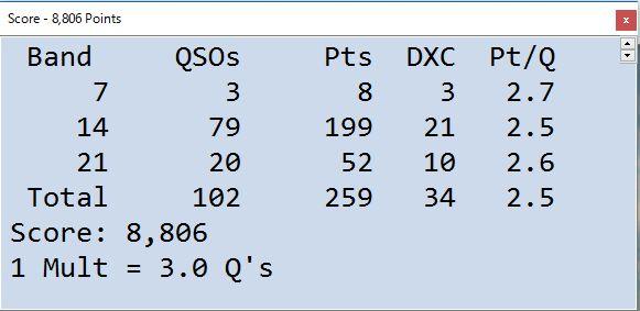 2017.05.15 CQ-M コンテスト