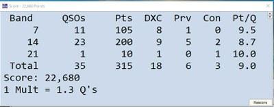 2021.04.24 SP DX RTTY コンテスト