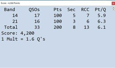 2017.05.06 RCC Cup コンテスト