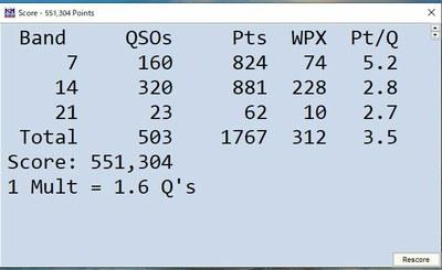 2021.02.13 CQ  WPX RTTY コンテスト